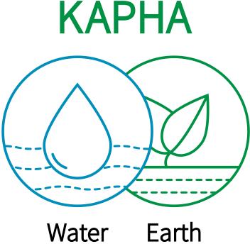 Kapha Dosha elements